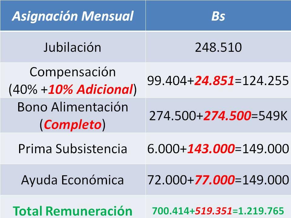Me aporte ayuda economica razonable 2433