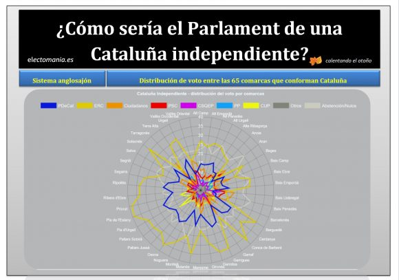 Esther catalana mu cachonda si a todo 1721